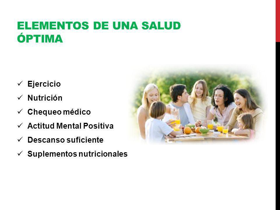 CLASES DE NUTRIENTES Micro: Vitaminas Minerales Fito: Carotenoides Flavonoides Licopeno Terpeno y Cientos más Macro: Carbohidratos Proteína Grasa Agua