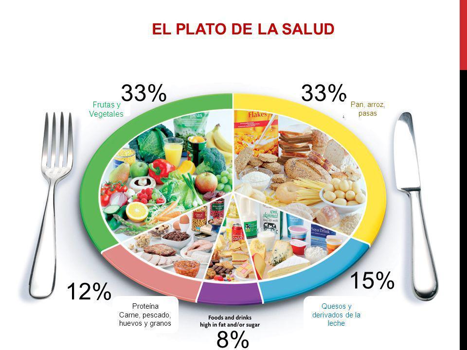 Fibra en Polvo Fibra claramente mejor Contiene 4 gramos de fibra dietética soluble y natural en cada porción.