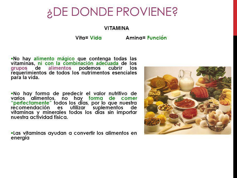 Menor el riesgo Alimentación + Suplementación =