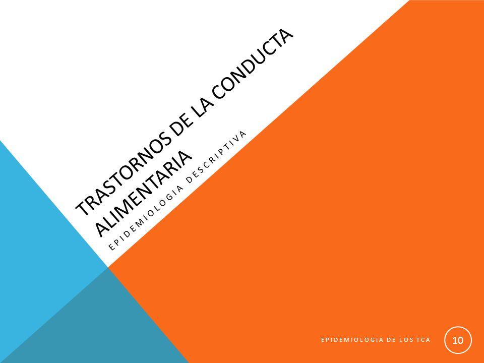 TRASTORNOS DE LA CONDUCTA ALIMENTARIA EPIDEMIOLOGIA DESCRIPTIVA EPIDEMIOLOGIA DE LOS TCA 10