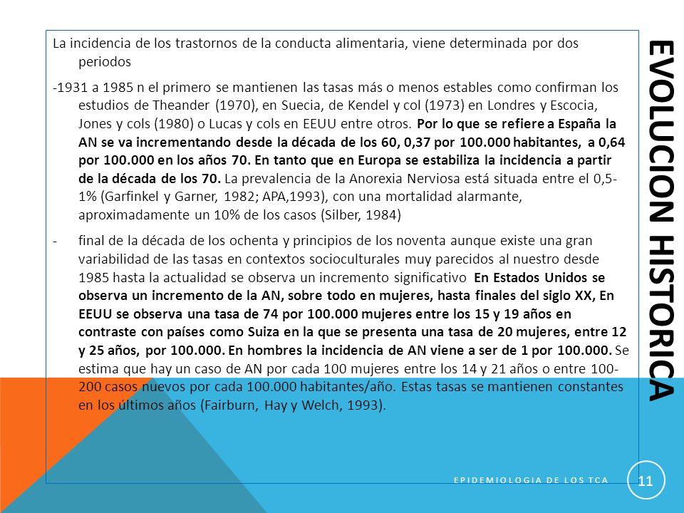 EVOLUCION HISTORICA La incidencia de los trastornos de la conducta alimentaria, viene determinada por dos periodos -1931 a 1985 n el primero se mantie