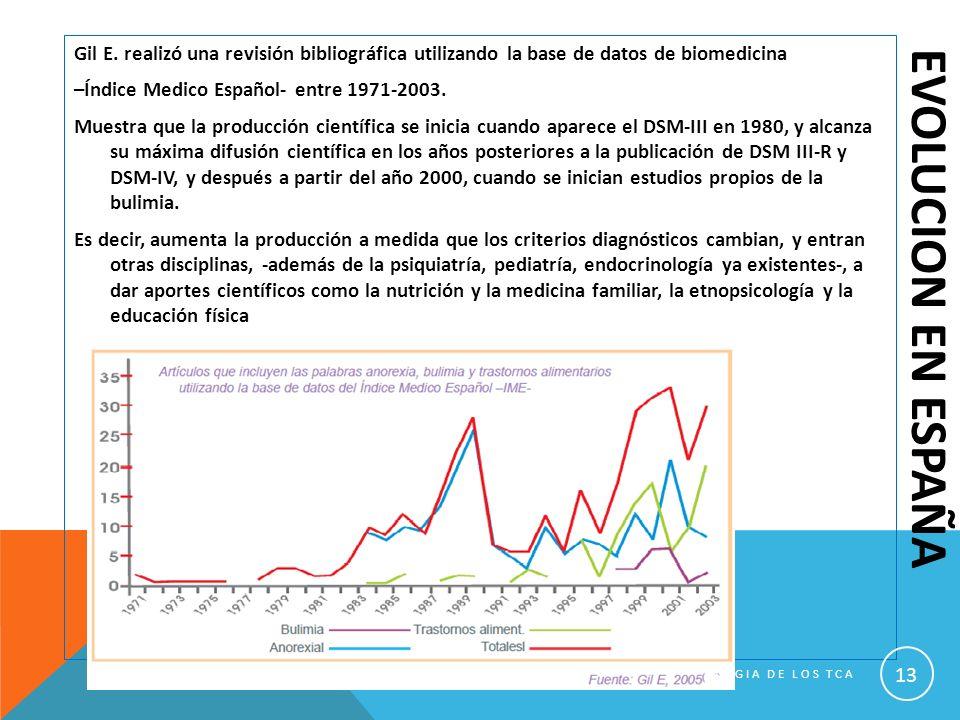 EVOLUCION EN ESPAÑA Gil E. realizó una revisión bibliográfica utilizando la base de datos de biomedicina –Índice Medico Español- entre 1971-2003. Mues