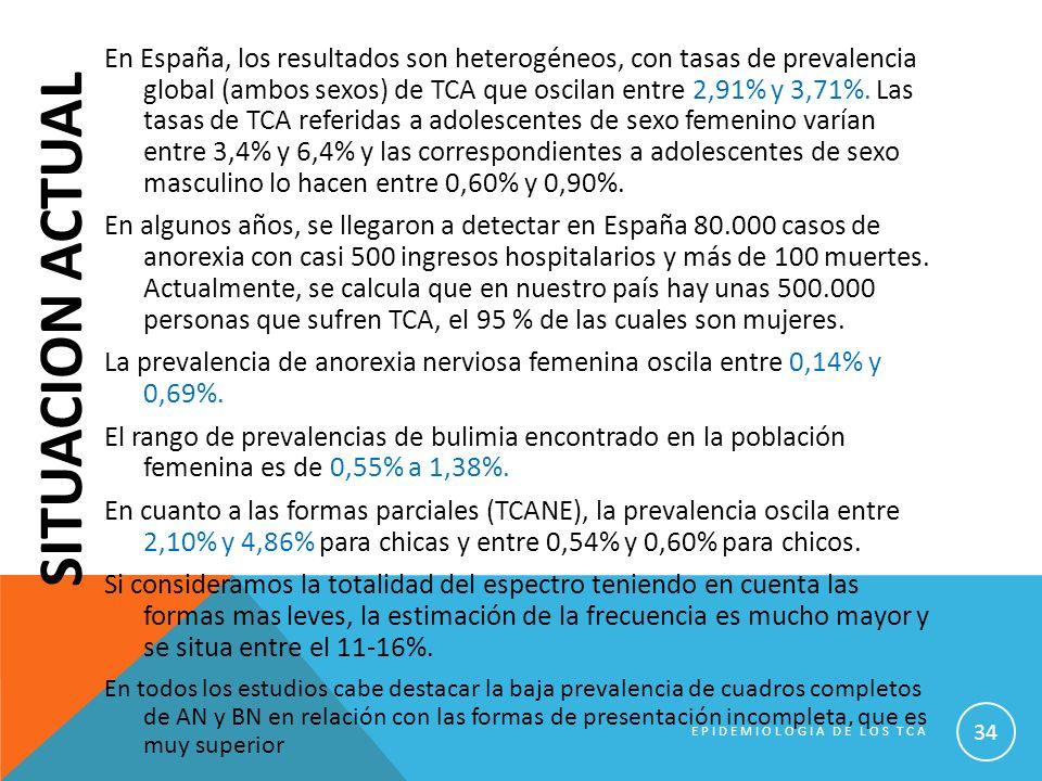 SITUACION ACTUAL En España, los resultados son heterogéneos, con tasas de prevalencia global (ambos sexos) de TCA que oscilan entre 2,91% y 3,71%. Las