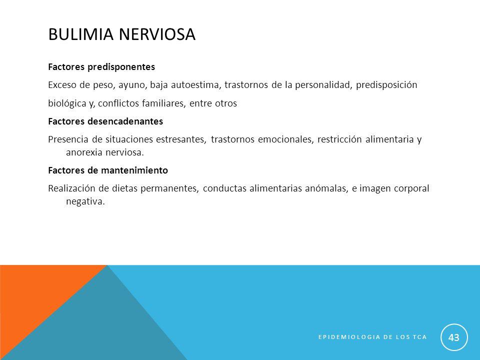 BULIMIA NERVIOSA Factores predisponentes Exceso de peso, ayuno, baja autoestima, trastornos de la personalidad, predisposición biológica y, conflictos