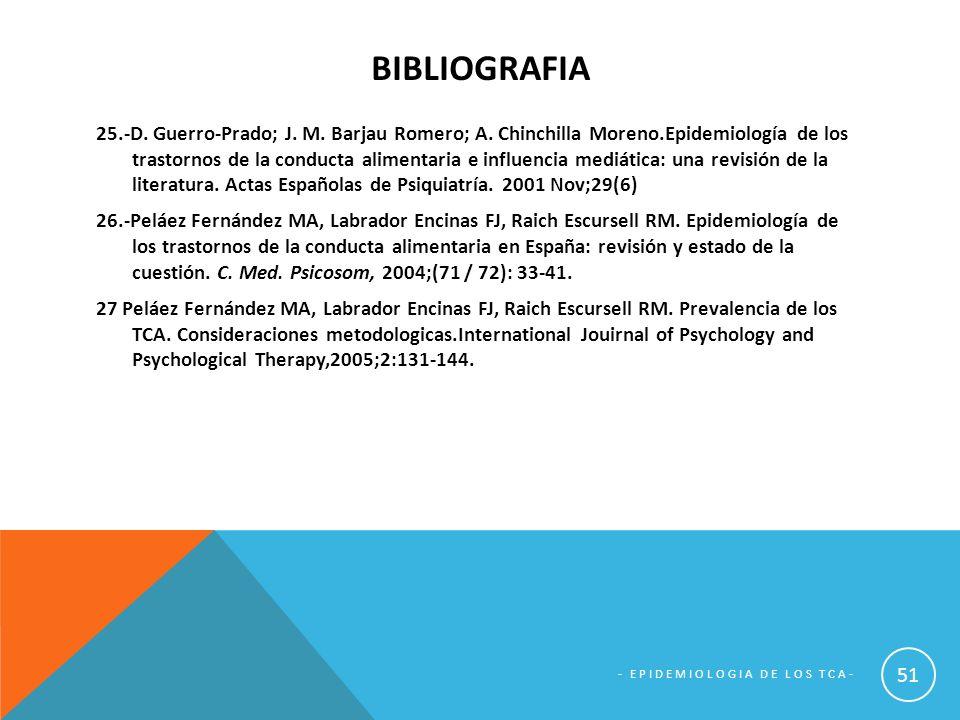 BIBLIOGRAFIA 25.-D. Guerro-Prado; J. M. Barjau Romero; A. Chinchilla Moreno.Epidemiología de los trastornos de la conducta alimentaria e influencia me