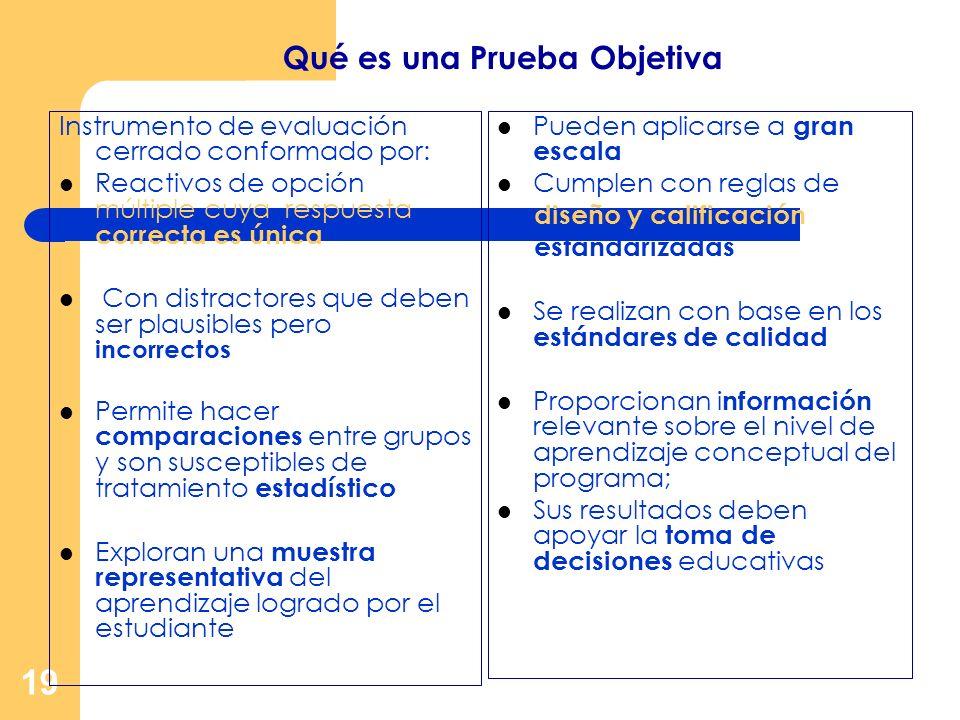 19 Qué es una Prueba Objetiva Instrumento de evaluación cerrado conformado por: Reactivos de opción múltiple cuya respuesta correcta es única Con dist