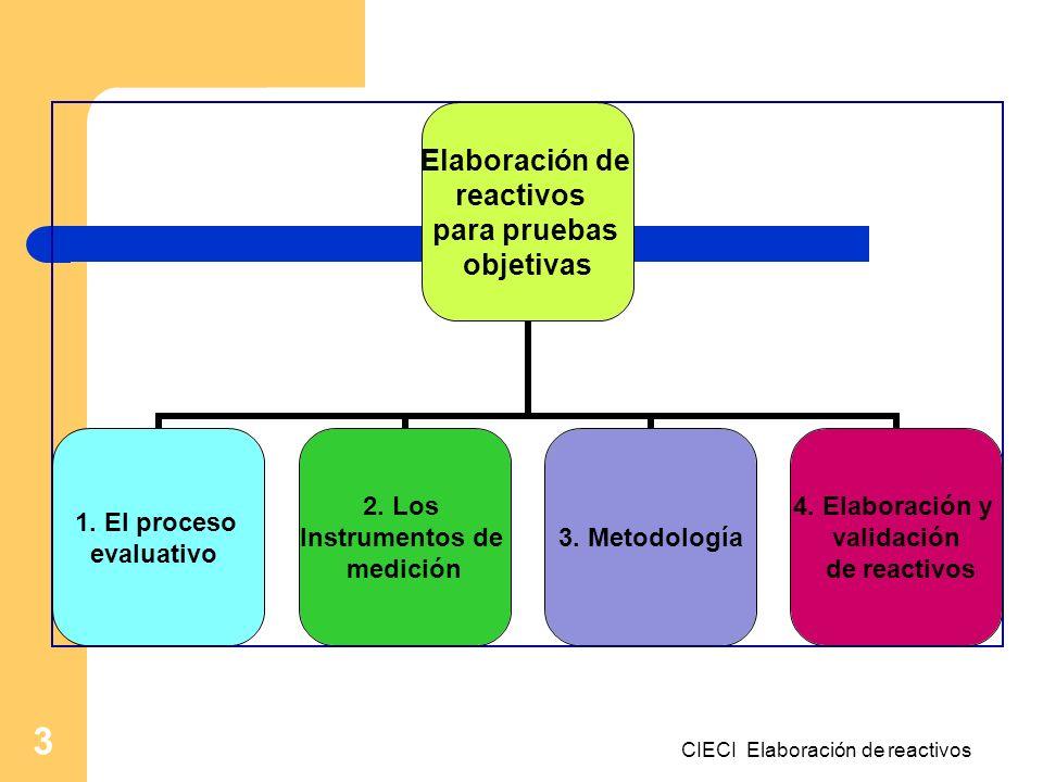 CIECI Elaboración de reactivos 3 Elaboración de reactivos para pruebas objetivas 1. El proceso evaluativo 2. Los Instrumentos de medición 3. Metodolog