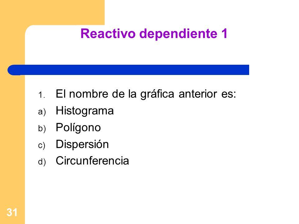 31 Reactivo dependiente 1 1. El nombre de la gráfica anterior es: a) Histograma b) Polígono c) Dispersión d) Circunferencia
