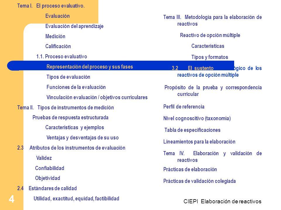 45 El sustento metodológico del examen Diseño El propósito del examen (preguntas) Definir el perfil de referencia PR Contenidos del bloque curricular (objeto de medida) Contenidos representativos, sustanciales, básicos, suficientes Definición operacional de sus elementos Asignar niveles taxonómicos Definir manifestaciones operacionales de los conocimientos Validar el PR (ver formato) Estructura del examen Extensión, formas de calificación, organización lógica de componentes temáticos Plan de verificación de los reactivos Por el colegiado, verificación a priori Estudio cuantitativo