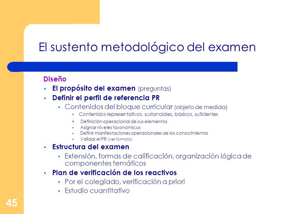 45 El sustento metodológico del examen Diseño El propósito del examen (preguntas) Definir el perfil de referencia PR Contenidos del bloque curricular
