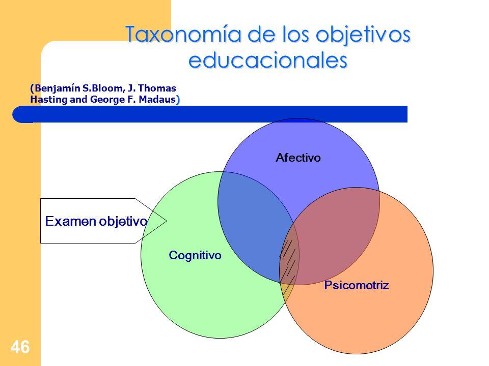 46 Taxonomía de los objetivos educacionales Cognitivo Afectivo Psicomotriz Examen objetivo ( ) (Benjamín S.Bloom, J. Thomas Hasting and George F. Mada
