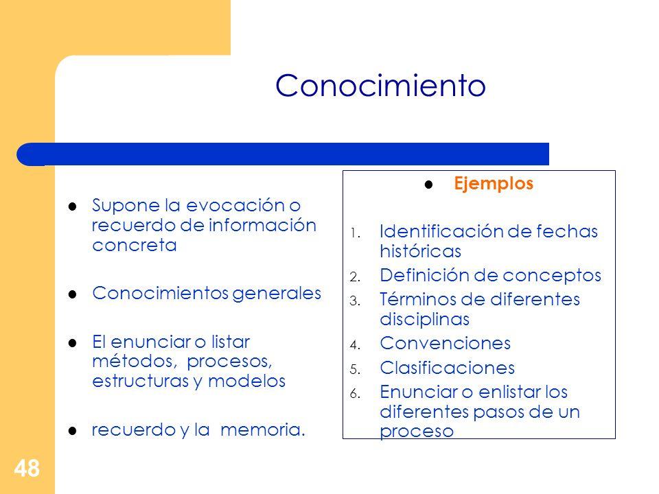 48 Conocimiento Supone la evocación o recuerdo de información concreta Conocimientos generales El enunciar o listar métodos, procesos, estructuras y m