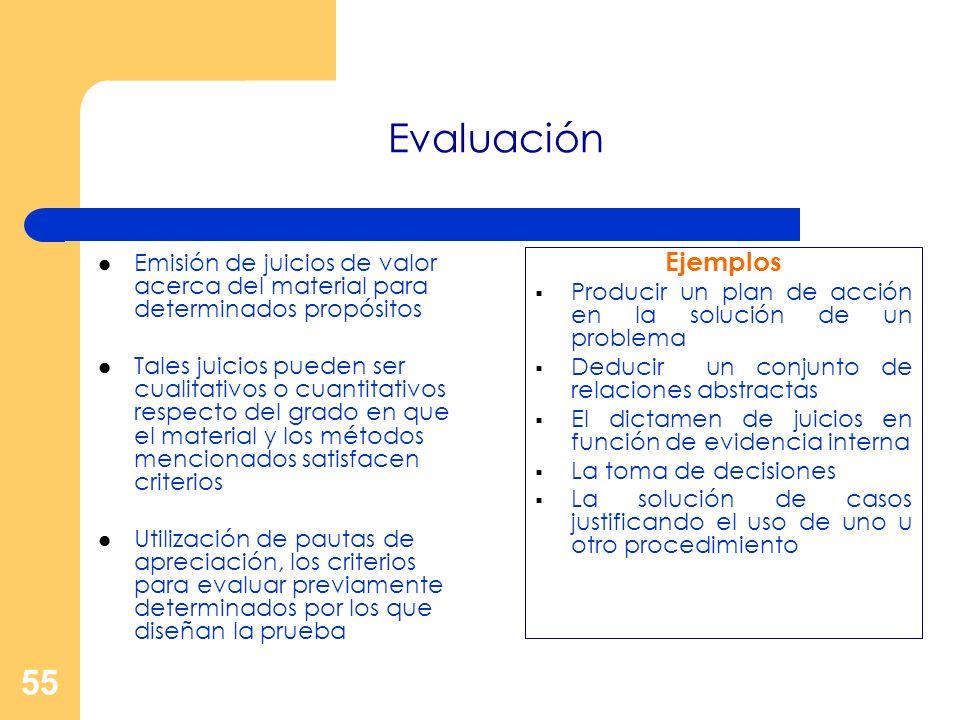 55 Evaluación Emisión de juicios de valor acerca del material para determinados propósitos Tales juicios pueden ser cualitativos o cuantitativos respe