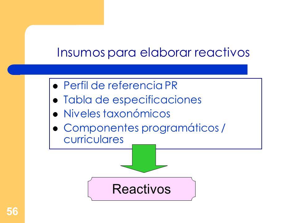 56 Insumos para elaborar reactivos Perfil de referencia PR Tabla de especificaciones Niveles taxonómicos Componentes programáticos / curriculares Reac