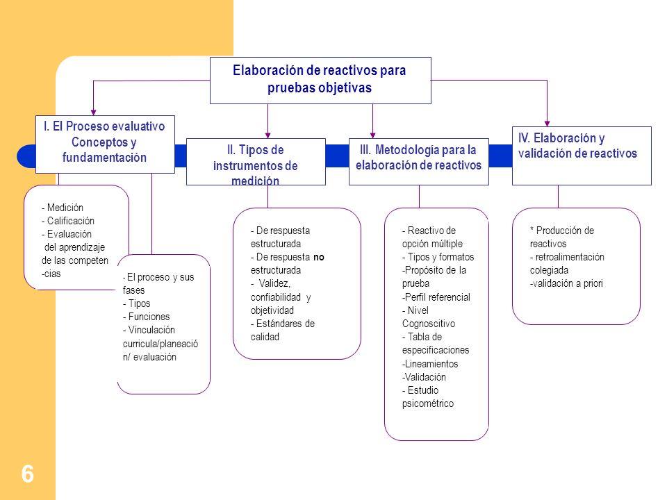 6 Elaboración de reactivos para pruebas objetivas II. Tipos de instrumentos de medición III. Metodología para la elaboración de reactivos IV. Elaborac