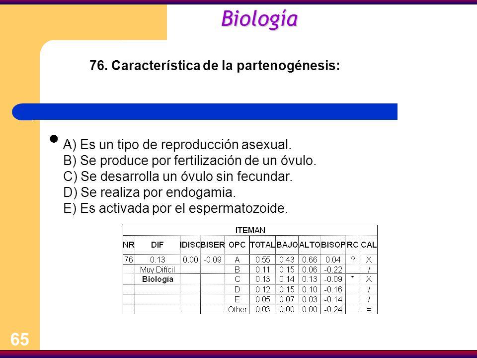 65 Biología. 76. Característica de la partenogénesis: A) Es un tipo de reproducción asexual. B) Se produce por fertilización de un óvulo. C) Se desarr