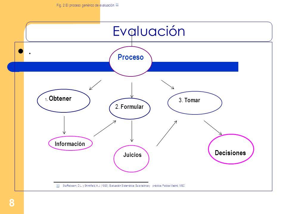 9 Evaluación educativa Proceso para obtener información sobre cualquier componente del sistema educativo, emitir juicios de valor referidos a ciertos criterios y llegar a una toma de decisiones que lleven a la mejora.