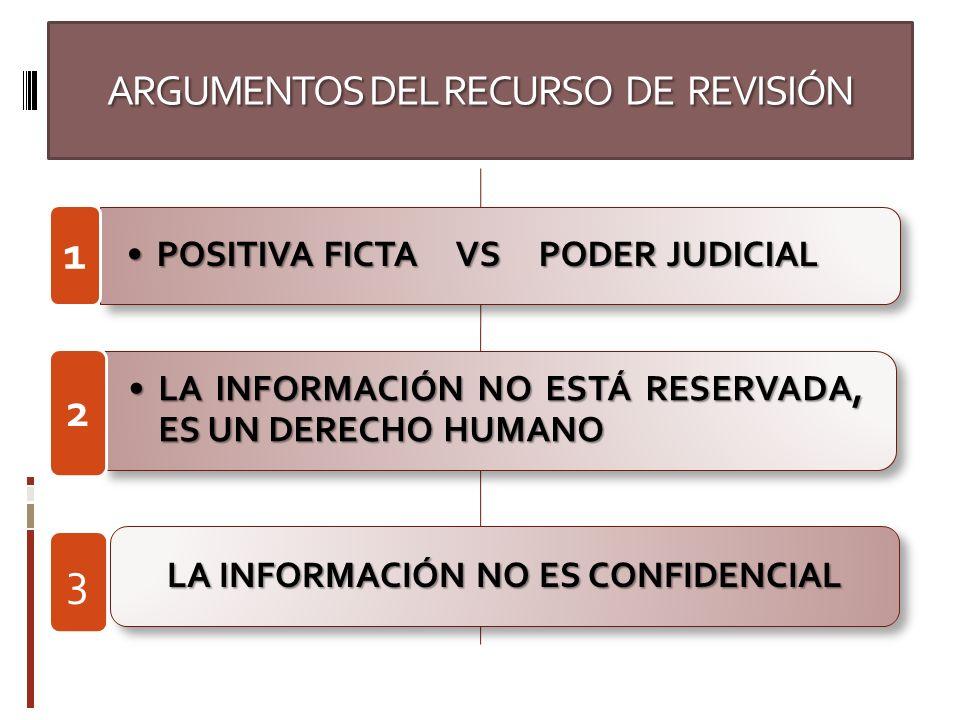 ARGUMENTOS DEL RECURSO DE REVISIÓN POSITIVA FICTA VS PODER JUDICIALPOSITIVA FICTA VS PODER JUDICIAL 1 LA INFORMACIÓN NO ESTÁ RESERVADA, ES UN DERECHO HUMANOLA INFORMACIÓN NO ESTÁ RESERVADA, ES UN DERECHO HUMANO 2 3 LA INFORMACIÓN NO ES CONFIDENCIAL