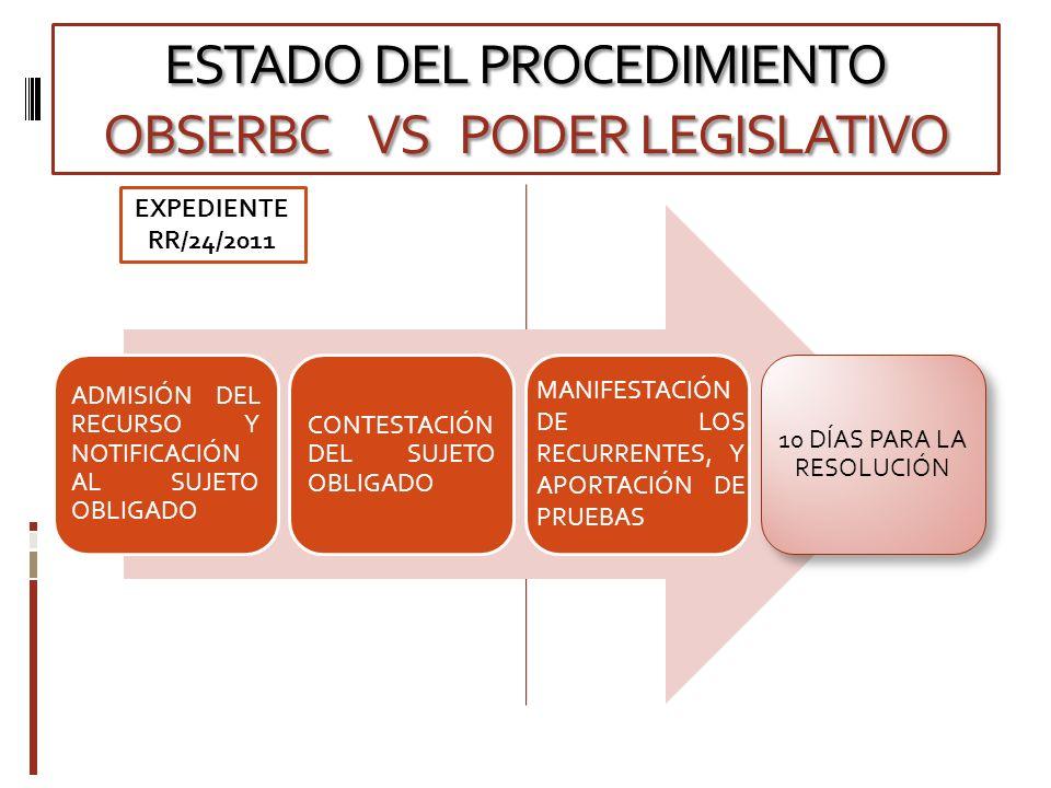 ESTADO DEL PROCEDIMIENTO OBSERBC VS PODER LEGISLATIVO ADMISIÓN DEL RECURSO Y NOTIFICACIÓN AL SUJETO OBLIGADO CONTESTACIÓN DEL SUJETO OBLIGADO 10 DÍAS PARA LA RESOLUCIÓN MANIFESTACIÓN DE LOS RECURRENTES, Y APORTACIÓN DE PRUEBAS EXPEDIENTE RR/24/2011