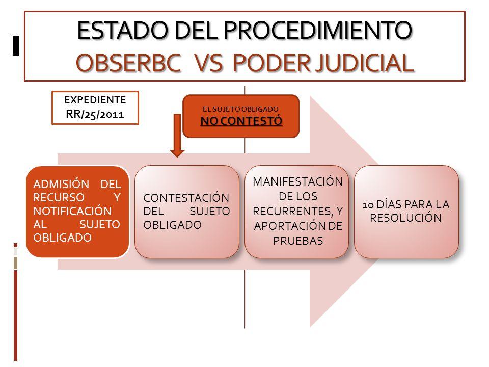 ESTADO DEL PROCEDIMIENTO OBSERBC VS PODER JUDICIAL ADMISIÓN DEL RECURSO Y NOTIFICACIÓN AL SUJETO OBLIGADO CONTESTACIÓN DEL SUJETO OBLIGADO 10 DÍAS PARA LA RESOLUCIÓN MANIFESTACIÓN DE LOS RECURRENTES, Y APORTACIÓN DE PRUEBAS EXPEDIENTE RR/25/2011 EL SUJETO OBLIGADO NO CONTESTÓ