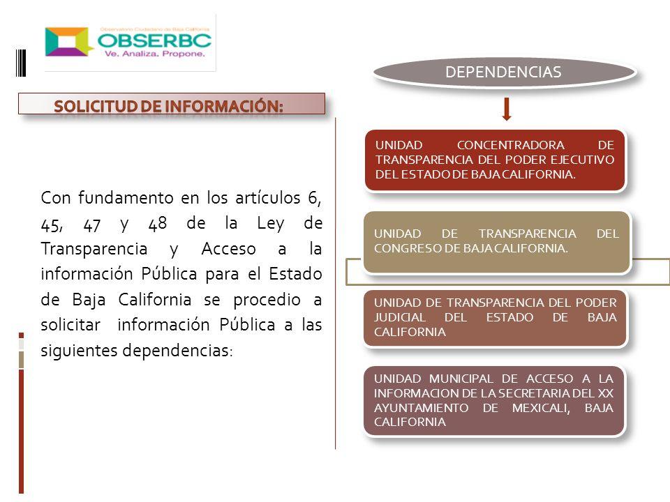 Con fundamento en los artículos 6, 45, 47 y 48 de la Ley de Transparencia y Acceso a la información Pública para el Estado de Baja California se procedio a solicitar información Pública a las siguientes dependencias: UNIDAD CONCENTRADORA DE TRANSPARENCIA DEL PODER EJECUTIVO DEL ESTADO DE BAJA CALIFORNIA.