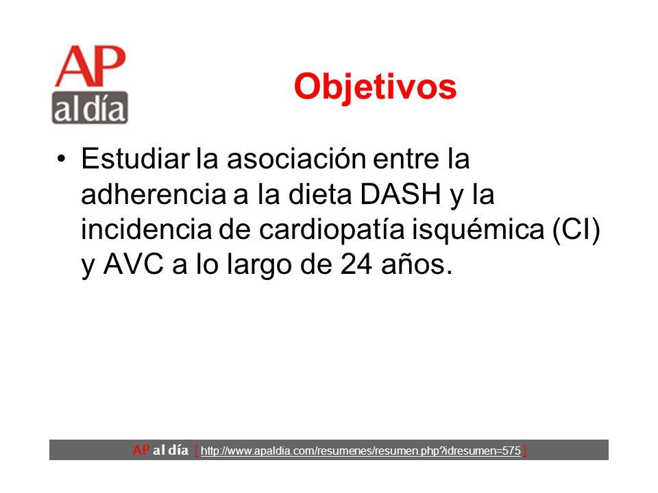 AP al día [ http://www.apaldia.com/resumenes/resumen.php?idresumen=575 ] Antecedentes La dieta DASH (Dietary Approaches to Stop Hypertension) reduce la presión arterial (PA) y el colesterol LDL.