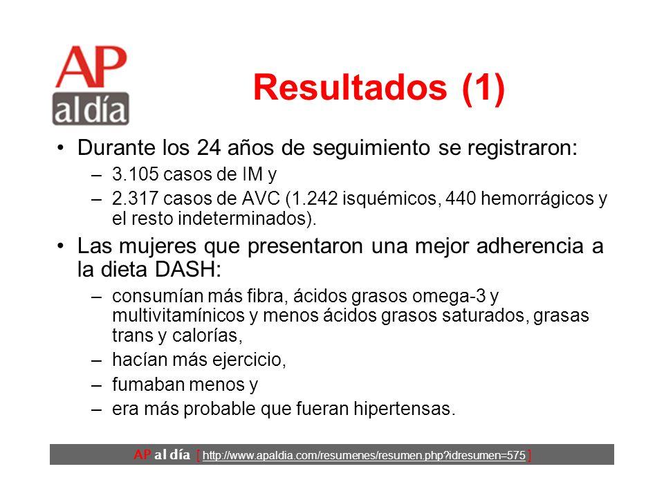 AP al día [ http://www.apaldia.com/resumenes/resumen.php?idresumen=575 ] Diseño (4) En 1990 se recogió una muestra de sangre en la que se mideron: –perfil lipídico, –PCR e –interleukina 6.