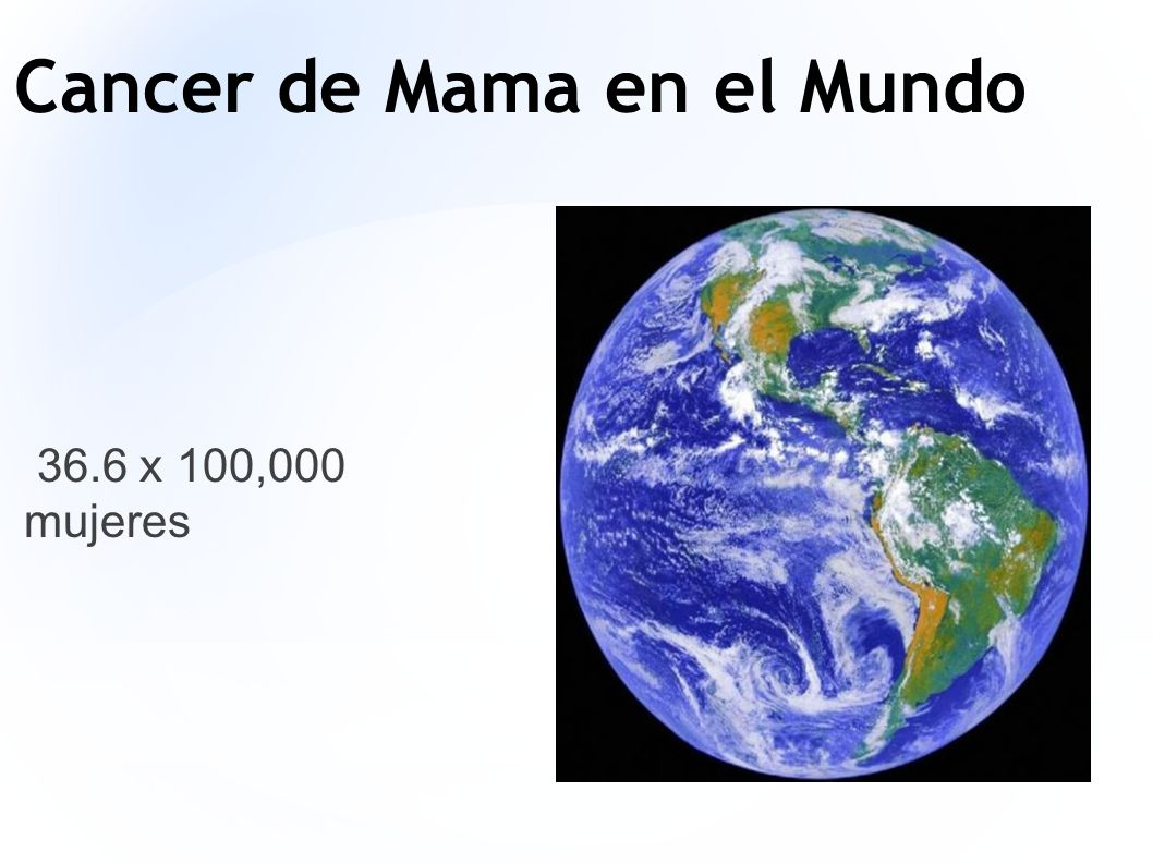 Cáncer en el Perú: Mujeres Cérvix Mama Estómago Colo-Rectal Hígado Ovario Tiroides LNH Vejiga Pulmón Leucemia Útero Páncreas SNC Riñón
