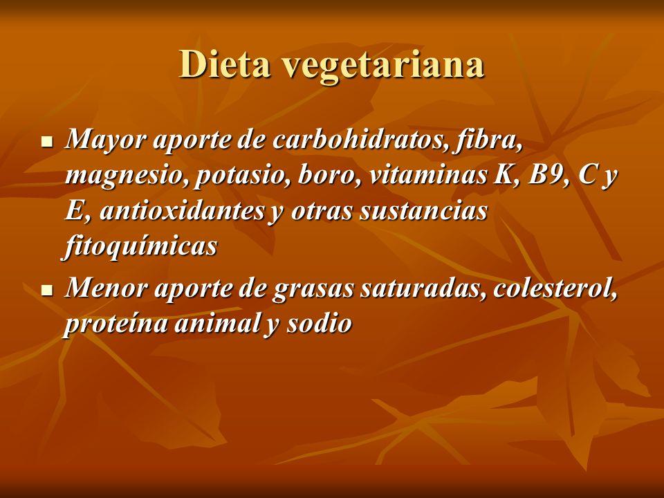 Dieta vegetariana Mayor aporte de carbohidratos, fibra, magnesio, potasio, boro, vitaminas K, B9, C y E, antioxidantes y otras sustancias fitoquímicas