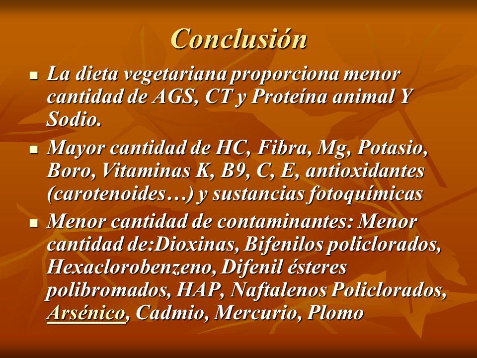 Conclusión La dieta vegetariana proporciona menor cantidad de AGS, CT y Proteína animal Y Sodio. La dieta vegetariana proporciona menor cantidad de AG