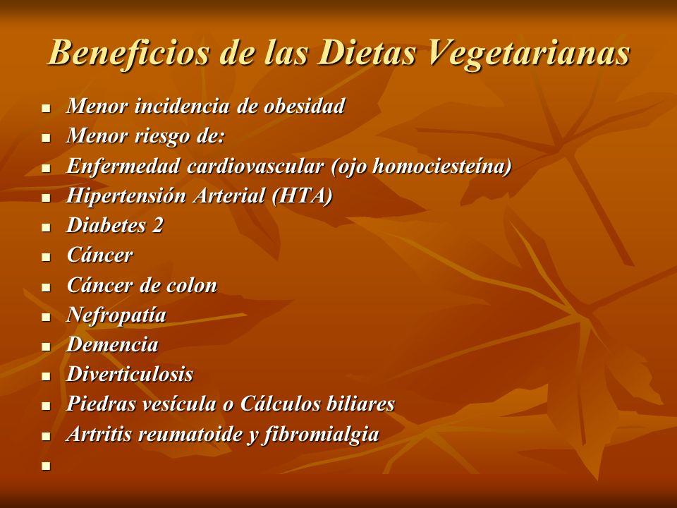 Beneficios de las Dietas Vegetarianas Menor incidencia de obesidad Menor incidencia de obesidad Menor riesgo de: Menor riesgo de: Enfermedad cardiovas