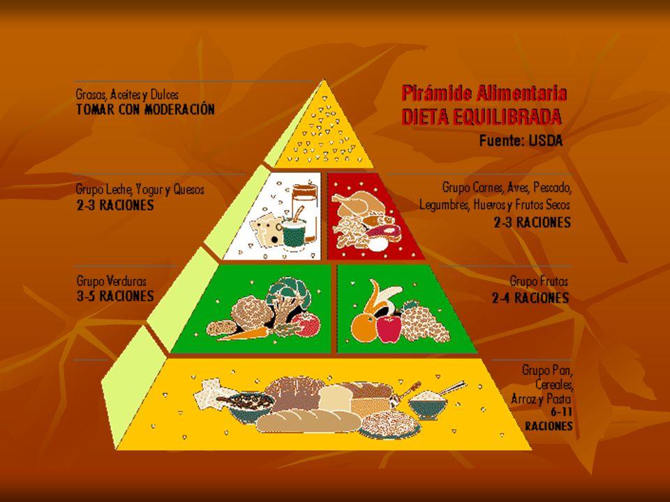 GRASAS Para tener un correcto equilibrio de ingesta de grasas se recomienda lo siguiente: Priorizar al máximo posible el aceite de oliva.