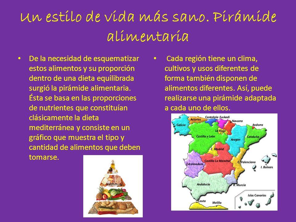 Un estilo de vida más sano. Pirámide alimentaria De la necesidad de esquematizar estos alimentos y su proporción dentro de una dieta equilibrada surgi