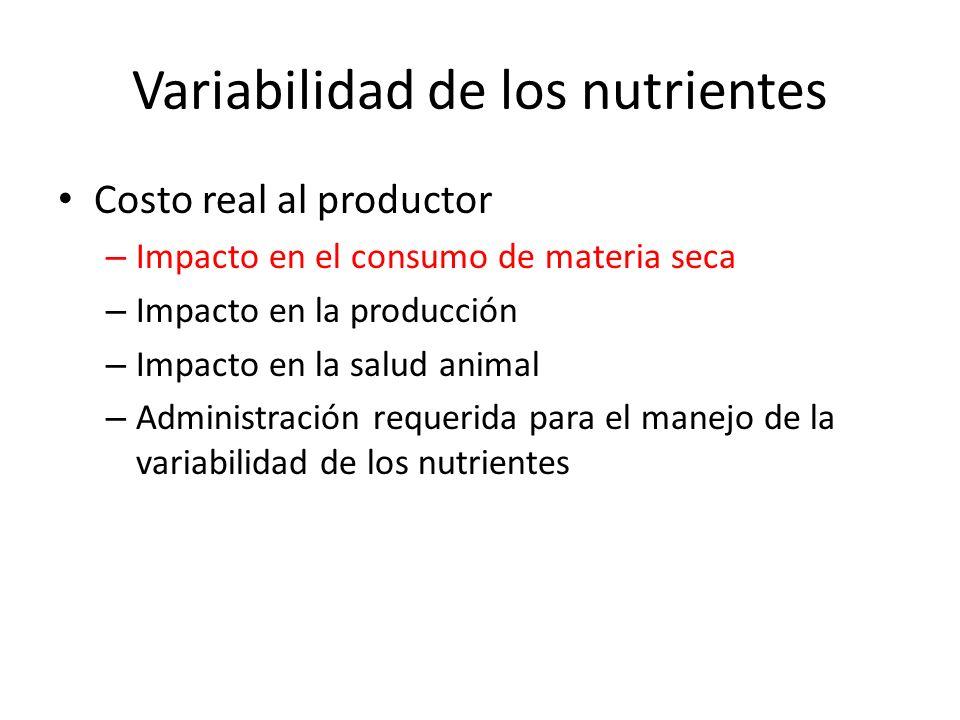Variabilidad de los nutrientes Costo real al productor – Impacto en el consumo de materia seca – Impacto en la producción – Impacto en la salud animal