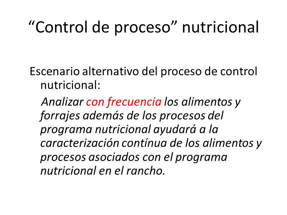 Control de proceso nutricional Escenario alternativo del proceso de control nutricional: Analizar con frecuencia los alimentos y forrajes además de lo