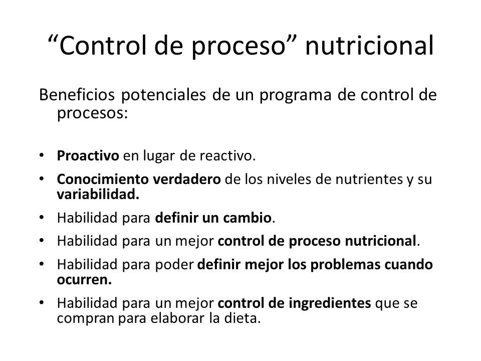 Control de proceso nutricional Beneficios potenciales de un programa de control de procesos: Proactivo en lugar de reactivo. Conocimiento verdadero de
