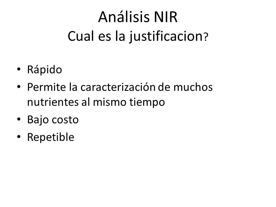 Análisis NIR Cual es la justificacion ? Rápido Permite la caracterización de muchos nutrientes al mismo tiempo Bajo costo Repetible