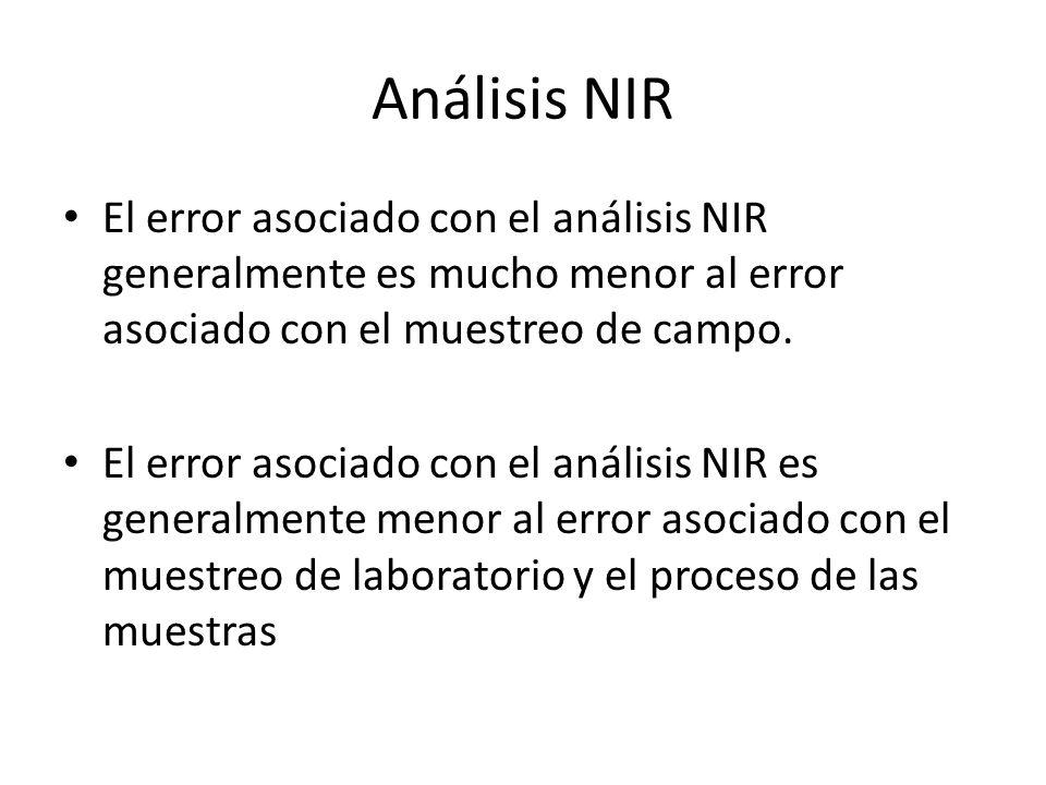 Análisis NIR El error asociado con el análisis NIR generalmente es mucho menor al error asociado con el muestreo de campo. El error asociado con el an