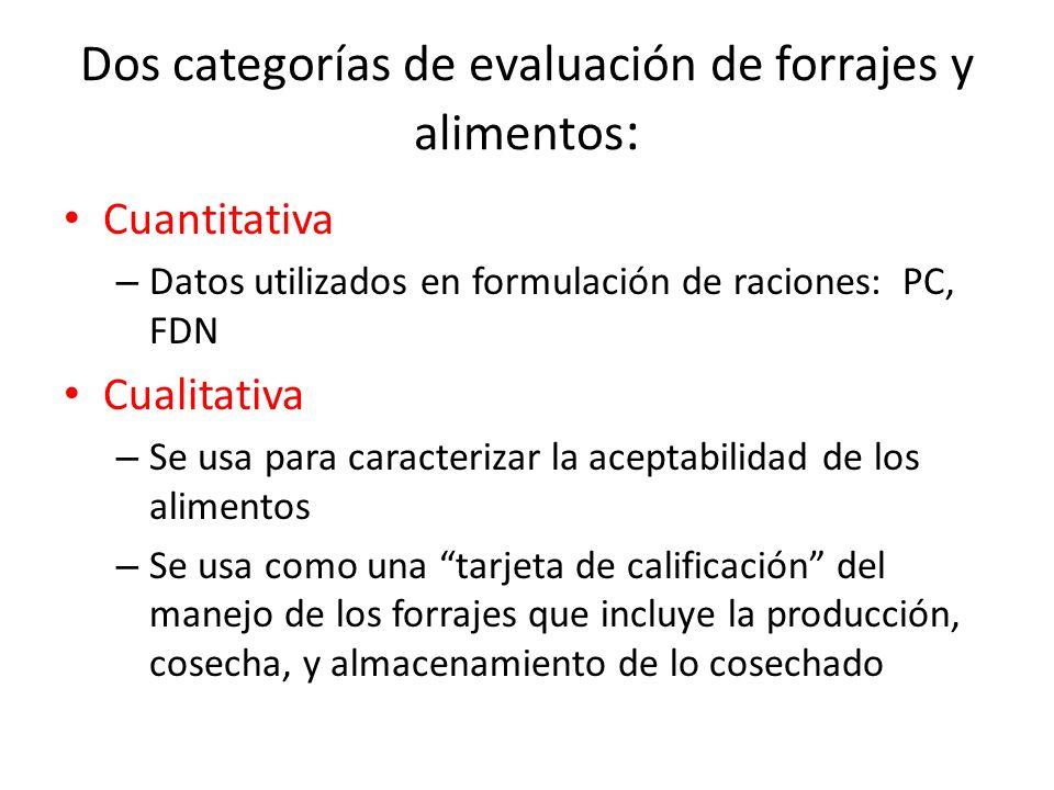 Dos categorías de evaluación de forrajes y alimentos : Cuantitativa – Datos utilizados en formulación de raciones: PC, FDN Cualitativa – Se usa para c