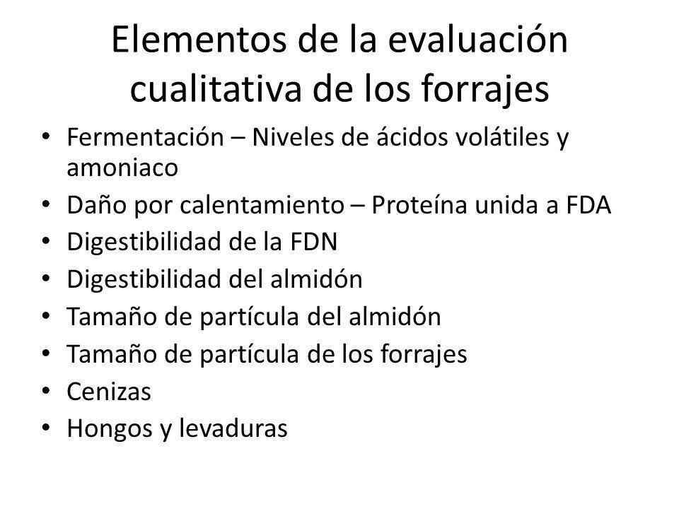Elementos de la evaluación cualitativa de los forrajes Fermentación – Niveles de ácidos volátiles y amoniaco Daño por calentamiento – Proteína unida a