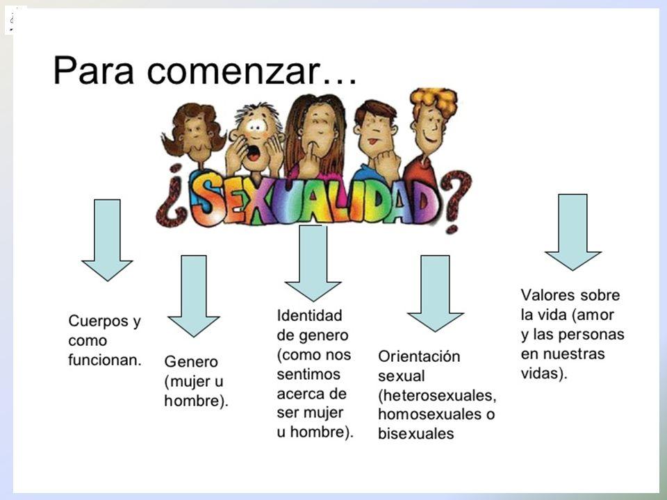 Sexo Serie de características físicas, determinadas genéticamente que colocan a los individuos de una especie en un punto del continuo que tiene en los extremos a los individuos reproductivamente complementarios.