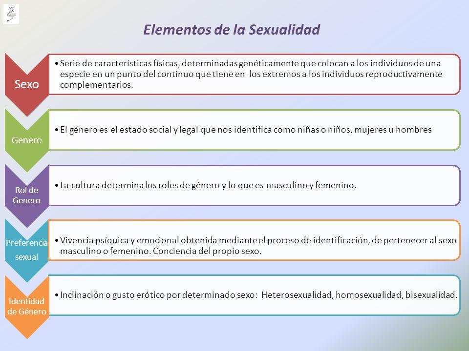 Sexo Serie de características físicas, determinadas genéticamente que colocan a los individuos de una especie en un punto del continuo que tiene en lo