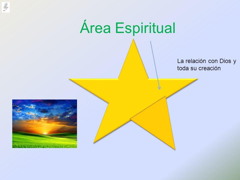EXPLORACIÓN DE LA NATURALEZA Y LA SOCIEDAD Reconoce sus características personales como parte de su identidad y respeta la diversidad.