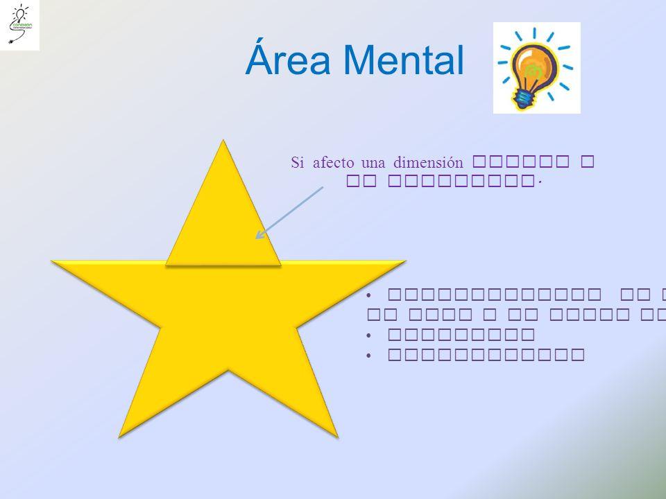 Área Mental Si afecto una dimensión afecto a la totalidad. Conocimientos de acuerdo a la edad y el lugar donde vivimos Creencias Pensamientos