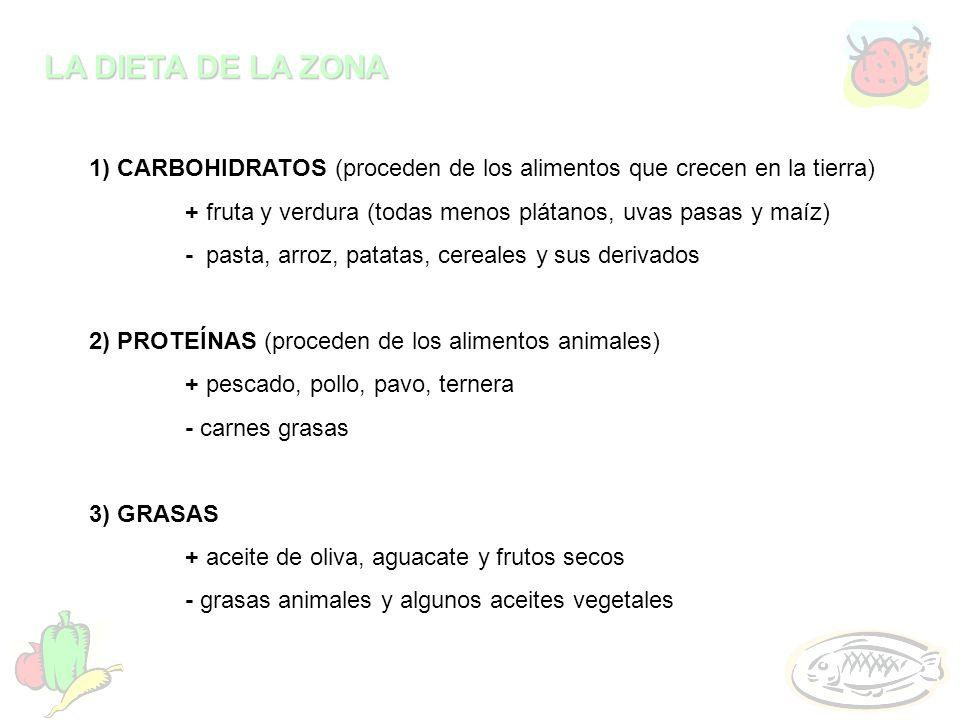 LA DIETA DE LA ZONA 1) CARBOHIDRATOS (proceden de los alimentos que crecen en la tierra) + fruta y verdura (todas menos plátanos, uvas pasas y maíz) -