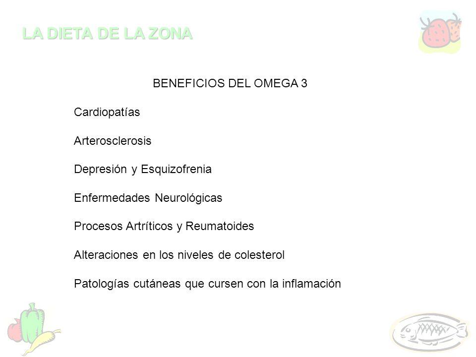 LA DIETA DE LA ZONA BENEFICIOS DEL OMEGA 3 Cardiopatías Arterosclerosis Depresión y Esquizofrenia Enfermedades Neurológicas Procesos Artríticos y Reum