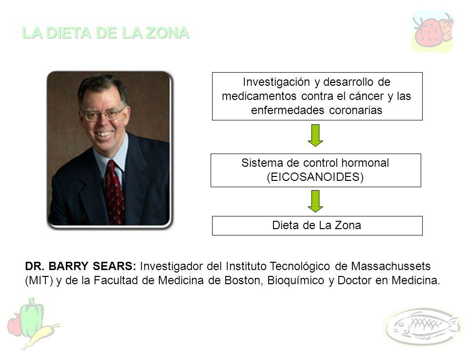 LA DIETA DE LA ZONA Sistema de control hormonal (EICOSANOIDES) DR. BARRY SEARS: Investigador del Instituto Tecnológico de Massachussets (MIT) y de la