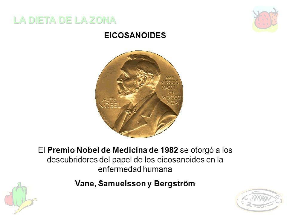 LA DIETA DE LA ZONA EICOSANOIDES El Premio Nobel de Medicina de 1982 se otorgó a los descubridores del papel de los eicosanoides en la enfermedad huma