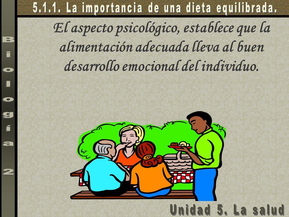 El aspecto psicológico, establece que la alimentación adecuada lleva al buen desarrollo emocional del individuo.