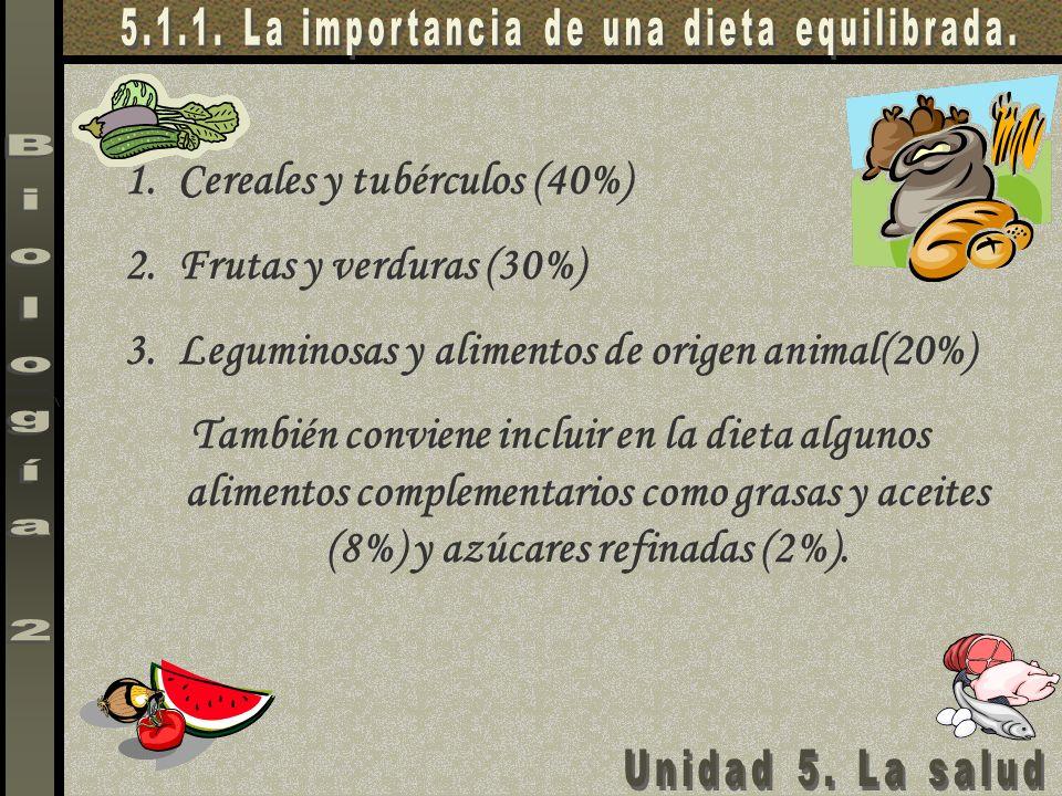 1.Cereales y tubérculos (40%) 2.Frutas y verduras (30%) 3.Leguminosas y alimentos de origen animal(20%) También conviene incluir en la dieta algunos a